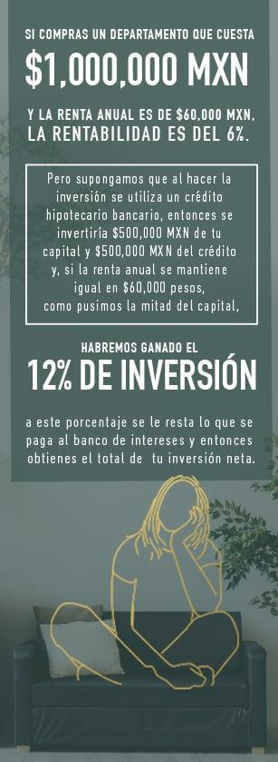 inversion-inmobiliaria-en-mexico-apalancamiento