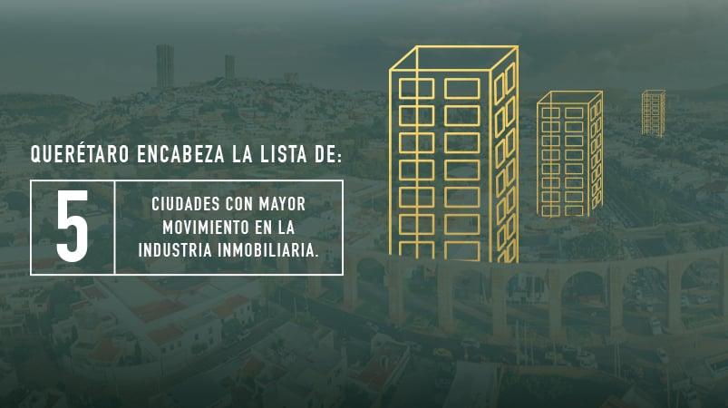 inversion-inmobiliaria-en-mexico-invertir-en queretaro