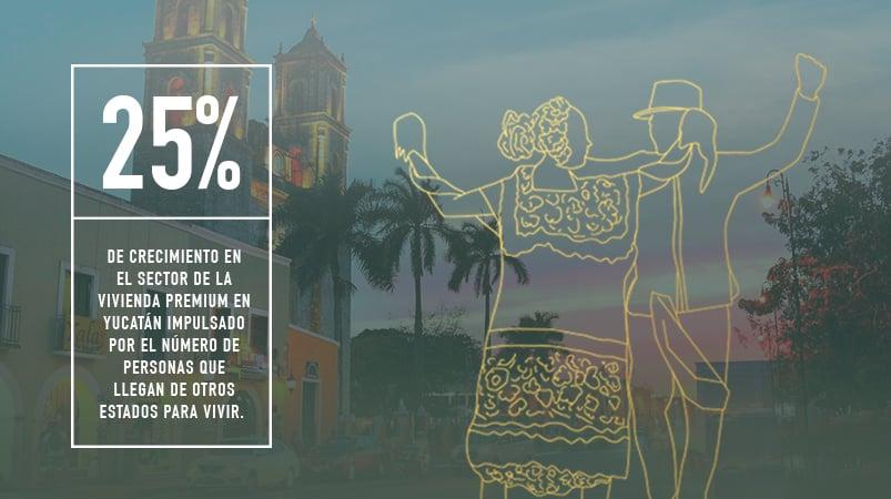 inversion-inmobiliaria-en-mexico-invertir-en-merida