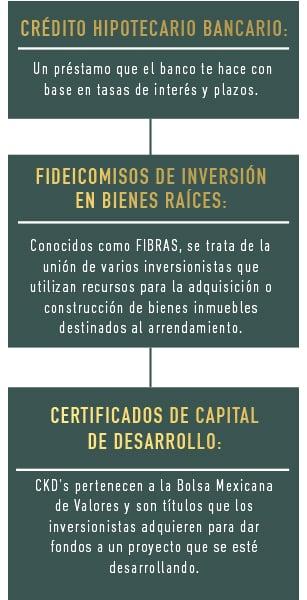 inversion-inmobiliaria-en-mexico-financiamiento-inmobiliario